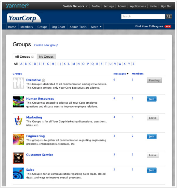 Yammer Group Directory