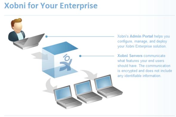 xobni enterprise