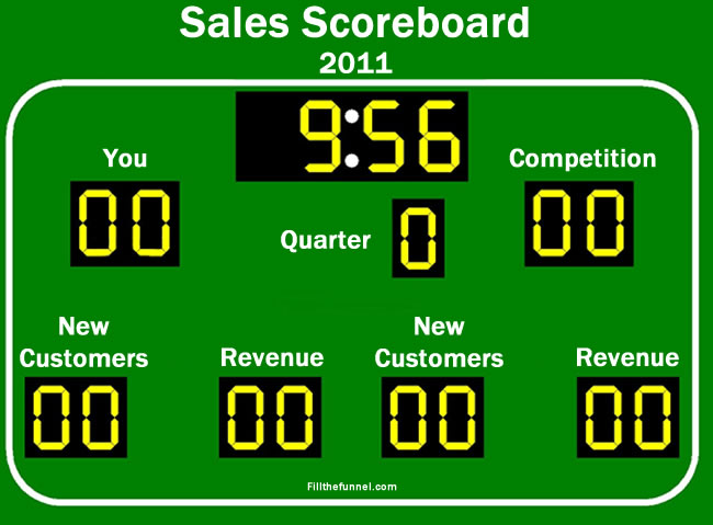 Fill the Funnel Sales Scoreboard 2011