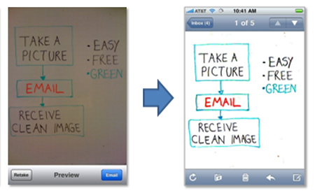 Whiteboard screen example before and after