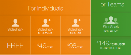 Slideshare Pricing Options graphic