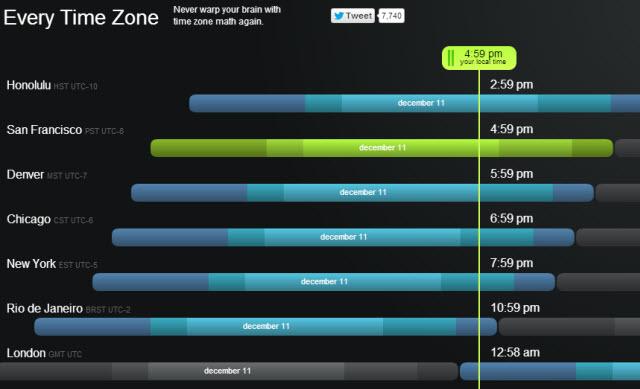 everytimezone screen
