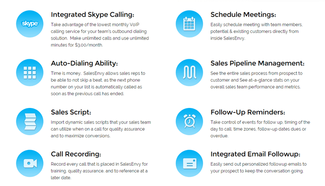 SalesEnvy Features
