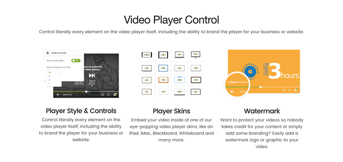 PressPlay Video Player Control