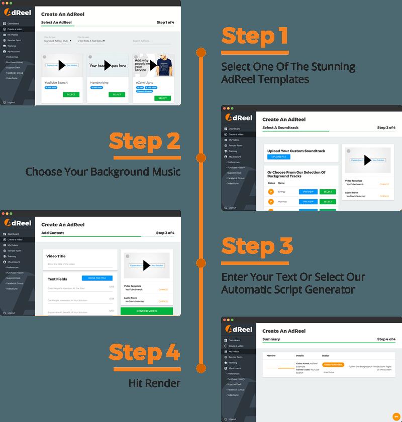 AdReel 4 steps